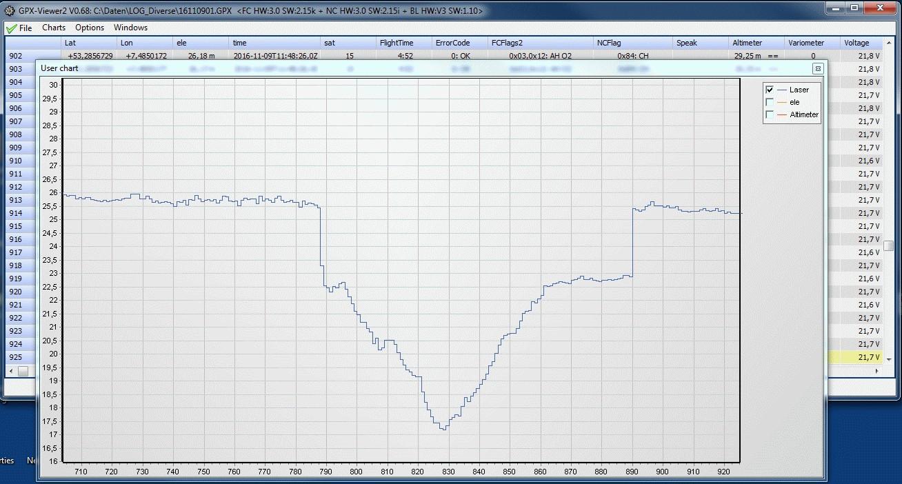 SF11 laser distance sensor + I2C Interface
